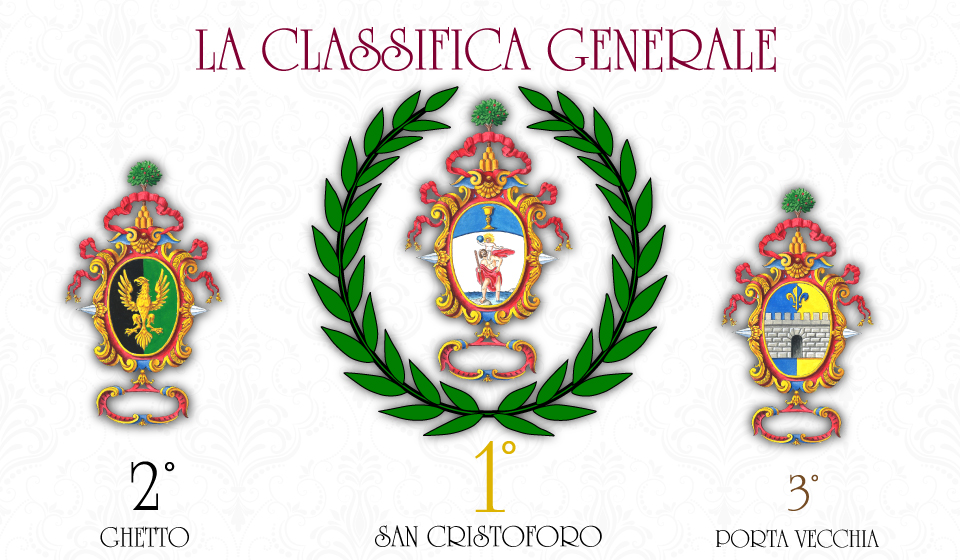 CLASSIFICA-GENERALE-2018
